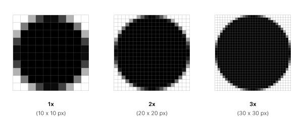 نمایش افزایش رزولوشن با افزایش پیکسل
